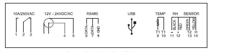Wiring Terminal Description